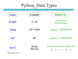 Python Convert String to Integer picture photo png jpg image