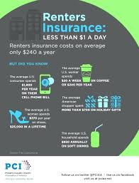 state farm apartment insurance how much is ers insurance compared to what the average spends on