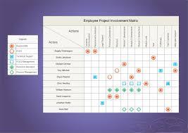 The Relationship Matrix Diagram Displays Relationships