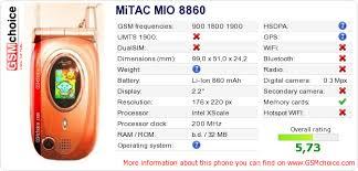 MiTAC MIO 8860 :: GSMchoice.com