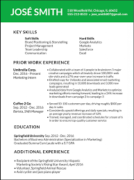 Eeo is the law eeo is the law supplement changing the future of health care at cvs health How To Customize Your Resume For Each Job You Apply To Glassdoor