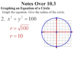notes over 10 3 graphing an equation of a circle
