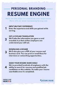 Making Your Resume Searchable Eliolera Com