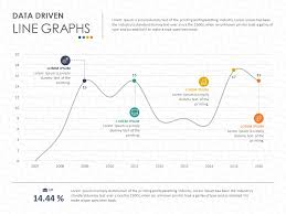 Ppt Charts And Graphs Line Graph Powerpoint Slide Presentation Slidedesign