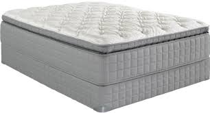 AAA Mattress & Furniture Outlet Residential