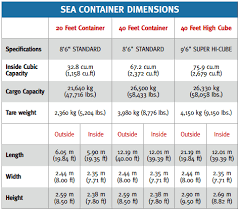 Sea Freight Shipping From China A Complete Guide Cfc