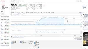 Bring Back the old Google Finance ...