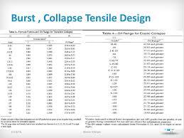 Casing Design Online Presentation