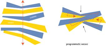 gallery of new taipei city museum of art proposal   behnisch    program diagram