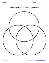 3 Circle Venn Diagram Generator 4 Circle Venn Diagram 5 Venn Diagram Generator Physic