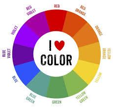 Paint Color Wheel Chart Paint Color Wheel Of House