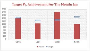 horiztal how to add a horizontal line to an chart in excel target average
