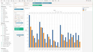 Tableau Overlapping Area Chart How To Create A Stacked Side By Side Bar Charts In Tableau