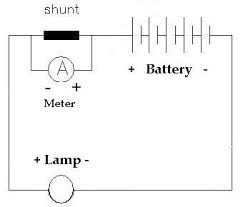 cr4 th how to wire a shunt for an amp meter i hope tonys doesn t mind i added a little to his diagram to make it clearer for you incase you don t understand the symbols