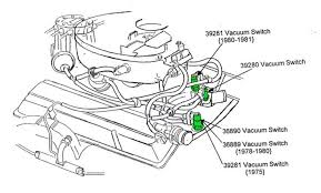 bronco ii fuse box diagram bronco manual repair wiring and engine 88 ford ranger fuel pump relay
