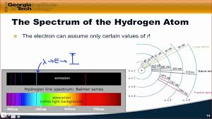 Emission Spectrum 03 03 The Emission Spectrum Of The Hydrogen Atom Youtube