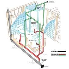 how to plumb a basement bathroom diy