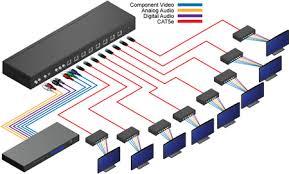 ext compaud cat5 148 gefen 1 8 component audio cat5 distribution gefen component audio cat5 distribution amplifier wiring diagram