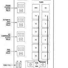 1999 dodge ram 1500 van wiring diagram valid 1999 dodge ram fuse box 2002 dodge ram fuse box 1999 dodge ram 1500 van wiring diagram valid 1999 dodge ram fuse box diagram unique enchanting