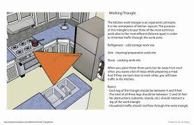 free kitchen design app new kitchen design tool free attractive kitchen design layout nz photos of
