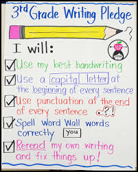3rd Grade Anchor Charts Writing Wall Inspiration Teacher Trap