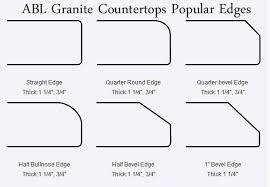 alb granite