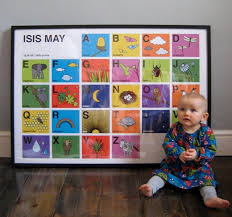 the poster meres 100cm x 70cm and fits perfectly into standard frames bespoke alpahbet poster