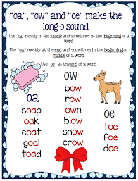 Sei fortunato, le hai trovate. Activities For Teaching The Oa Ow Oe Digraphs Make Take Teach