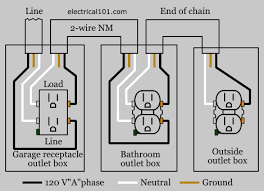 gfci receptacle wiring diagram wiring wiring diagram for cars Wiring Gfci To A Lamp Post gfci load wiring electrical 101 gfci receptacle wiring diagram at umecrim org Wiring a Switch to a Light Fixture
