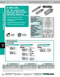 inductive sensors dc wire m sn mm mm npn pnp balluff inductive proximity sensors 3 wire dc 12 18 and 30 mm diameter