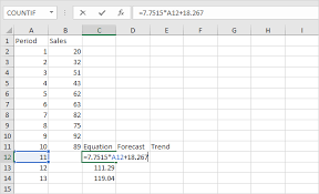 Forecast And Trend Function In Excel Easy Excel Tutorial
