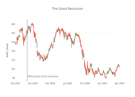 Interactive Stock Chart Python Bedowntowndaytona Com