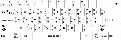 Everything Easy Punjabi Keyboard For Raavi Font