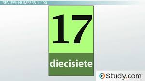 Spanish Numbers 0 100 Chart Counting To 100 In Spanish