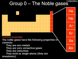 04/24/2016 The Periodic Table Properties of the groups: Each group ...