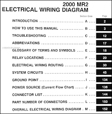 2000 toyota mr2 wiring diagram manual original