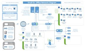 similiar checkpoint visio network diagram examples keywords visio example%20small%20office%20network%20diagram jpg
