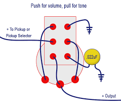 push pull tone pot wiring diagram push image push volume pull tone for single knob guitars on push pull tone pot wiring diagram