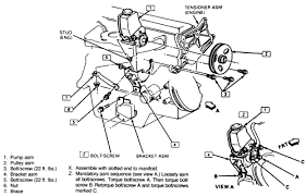 ecotec power steering diagram data wiring diagram blog repair guides steering power steering pump autozone com power steering components diagram 1 exploded view of