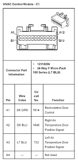 98 gmc hvac control wiring diagram 98 image wiring a c problems 03 z71 tahoe the 1947 present chevrolet gmc on 98 gmc hvac control wiring