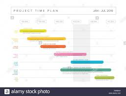 Graphing Progress Charts Vector Project Timeline Graph Gantt Progress Chart With