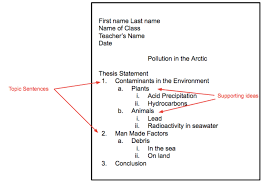 Apa Format Introduction Apa Thesis Layout Apa Format For Academic Documents