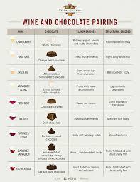 Wine Chocolate Pairing Tasting Party