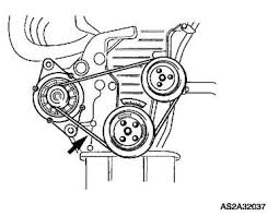 kia spectra 2001 engine diagram kia wiring diagrams online