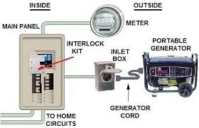 transfer switch options for portable generator wiring diagram for interlock transfer switch