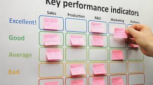 Score Profit And Loss Template Balanced Scorecards As A Performance Management Tool