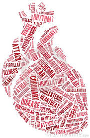 Word Cloud Heart Disease Related