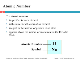Chapter 3 Atoms and Elements 3.4 Atomic Number and Mass Number 1 ...