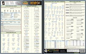 Carbide Insert Identification Chart Pdf 11 Lathe Toolbits Carbide Insert Chart Pdf Www