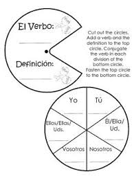 67c061cff397a3e8261ae37303d982a5 interactive notebooks spanish 25 best ideas about conjugacion del verbo ir on pinterest on ir dar estar worksheet 1 answers
